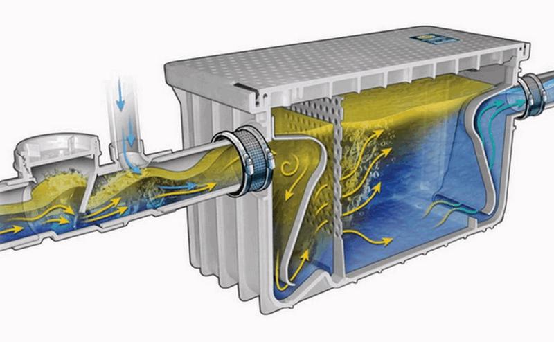 Đánh tan dầu mỡ đường cống thoát nước nhà hàng khách sạn bằng Microbe Lift DGTT