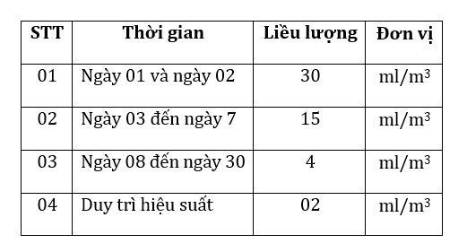 huong dan nuoi cay vi sinh khoi dong he thong xu ly nuoc thai sinh hoat dathop 6