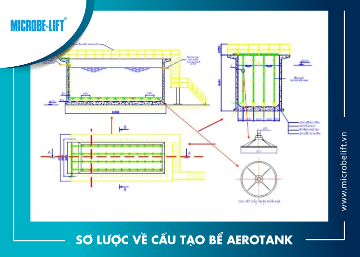 Sơ lược về cấu tạo bể aerotank