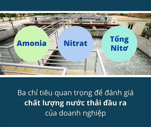01 chi tieu amonia nitrat tong nito